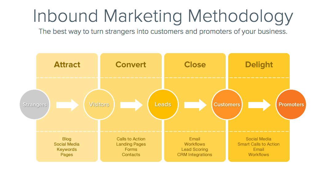 hubspot-new-graphic.png